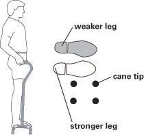 Cane walk